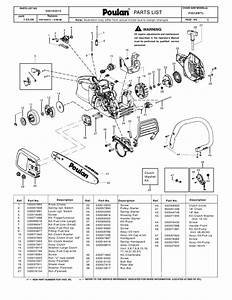 Poulan Electric Chainsaw User Manual