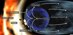 Voyager 1 and 2 Location - Pics about space