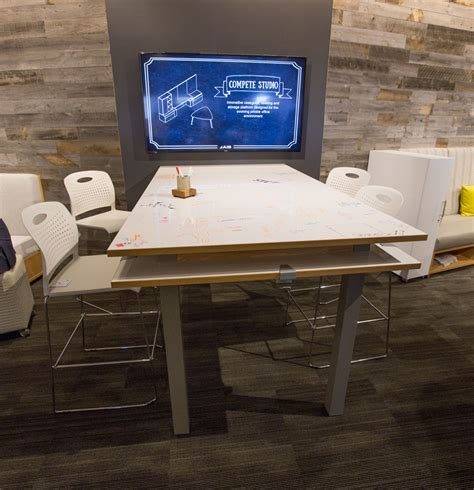 neocon  showroom roundup ispace environments