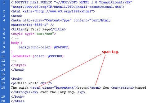 div and span tags span versus div learn web design