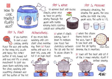 how to bake how to cook fuffy rice by winmush on deviantart