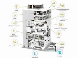 Bms  U2013 Building Management System  U2022 Elkoep