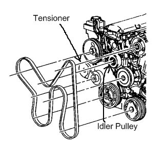 Need Instructions Replacing Serpentine Belt