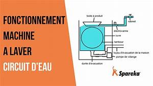Machine A Laver Sans Evacuation : fonctionnement lave linge circuit d 39 eau youtube ~ Premium-room.com Idées de Décoration