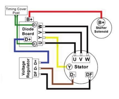 enduralast ii 400 watt charging system for bmw airhead