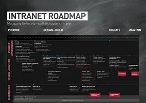 Staff And Students Roadmap