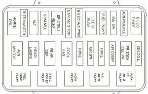 1997 Lincoln Mark Viii Compartment Fuse Box Diagram  U2013 Auto