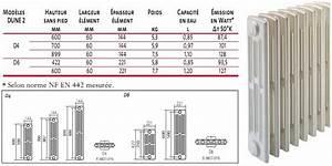 Radiateur En Fonte Electrique : radiateur electrique en fonte chauffage en fonte ~ Premium-room.com Idées de Décoration