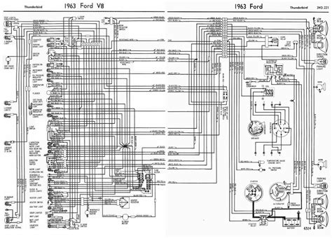 1960 Thunderbird Wiring Schematic by Ford V8 Thunderbird 1963 Complete Wiring Diagram All