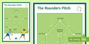 Rounders Pitch Diagram  Teacher Made