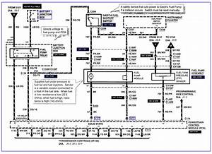 Collection Of Ford Expedition Wiring Diagram Download