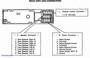2003 Jeep Cherokee Engine Wire Diagram