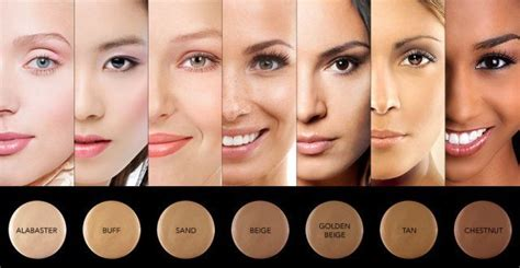Right Shade Of For My Complexion by How To Choose The Right Foundation A Simple Guide