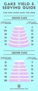 Cake Calculator Find How Much Cake You Need Inch