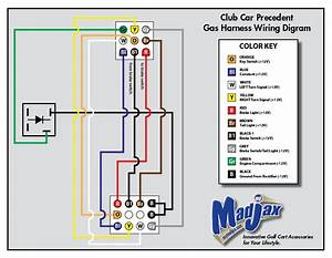 Golf Cart Wiring Diagram Club Car  U2013 Volovets Info