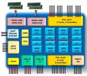 8 Best Images Of Single Core Cpu Block Diagram