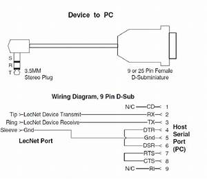 Rs 232 Cable Wiring Diagram