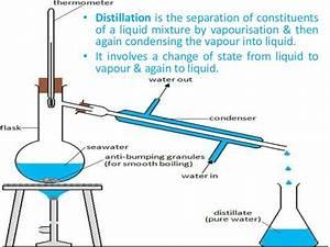 Distillation And Evaporation