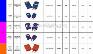 Micc Thermocouple Connector Female Panel Mount K Type