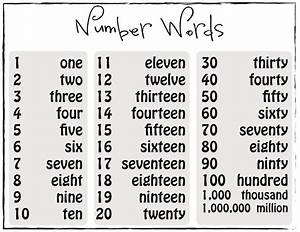Number Word Charts To Print