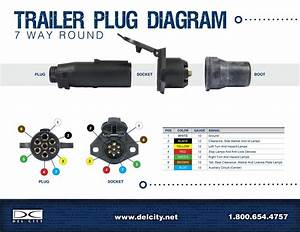 Seven Way Trailer Plug Diagram