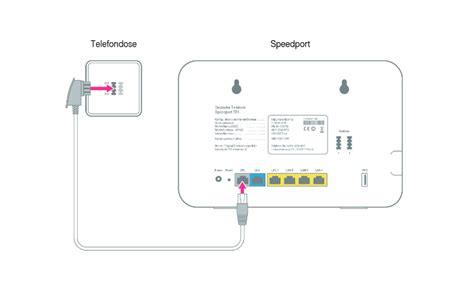 telekom speedport funktionen und eigenschaften der telekom wlan router