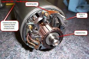 Gl1100 Starter Schematic : honda crv starter motor problem ~ A.2002-acura-tl-radio.info Haus und Dekorationen