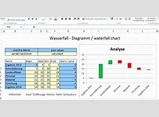 10 Excel Chart Template ExcelTemplates ExcelTemplates