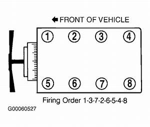 Need Picture Of Piston Cylinder Order For 1999 Ford F250 5 4l