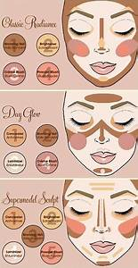 Guide to contouring & highlighting! | Hairstyles and ...