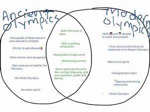Modern Olympics Vs Ancient Olympics Venn Diagram