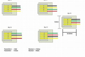 Amazing rj45 to rj11 pinout contemporary everything you need to rj11 to rj45 wiring diagram uk best wiring diagram 2017 asfbconference2016 Images