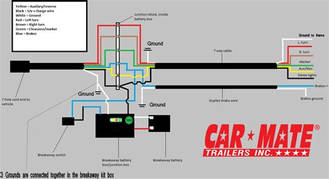 7 Pin Trailer Wiring Diagram With Breakaway by Technical Support Car Mate Trailers Inc