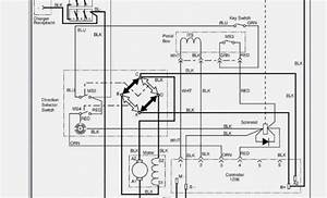 Excellent Pulsar 150 Electrical Wiring Diagram Wire