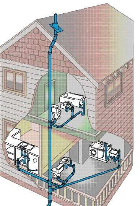 Building Plumbing by 61 Air Admittance Valve In Attic Professional Home