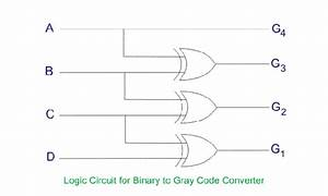 Why Are We Using Xor Gate In Binary To Gray Code