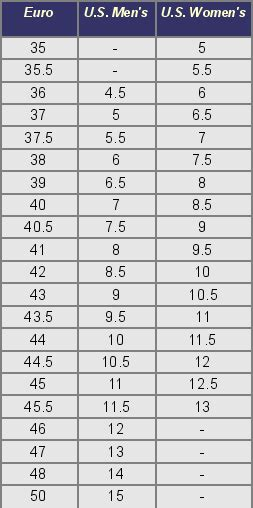 boots poles sizing chart