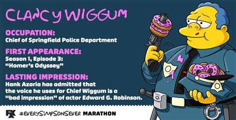 Chief Wiggum-every Simpsons Ever.png