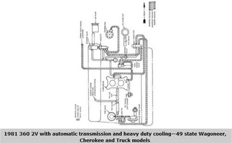 jeep carburetor diagram questions answers  pictures