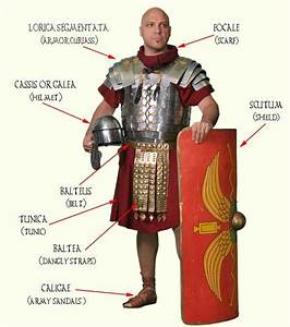 The Equipment Of A Roman Soldier