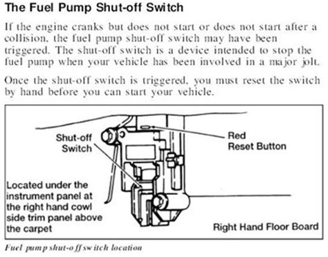 solved    fuel reset switch  button   fixya