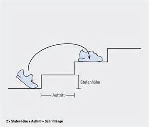 auftritt treppe service technische hilfe einbauanleitungen einbau stufen kann baustoffwerke