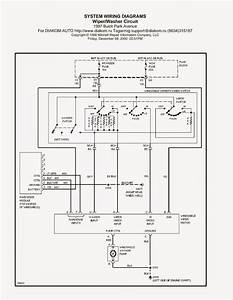 Wiring Diagrams And Free Manual Ebooks  1997 Jeep Cherokee
