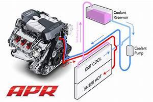 Need Help Installing Apr Heat Exchanger  Intercooler