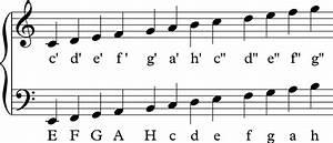 Musik Zum Lesen : noten lesen was ergibt f r einen sinn schule musik studium ~ Orissabook.com Haus und Dekorationen