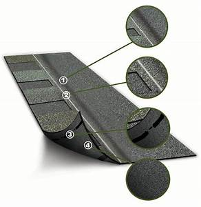 Canroof Roofing Products