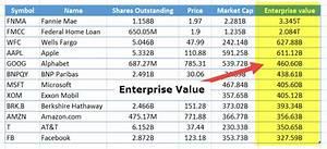 Enterprise Value Berechnen : market cap vs enterprise value same or different ~ Themetempest.com Abrechnung