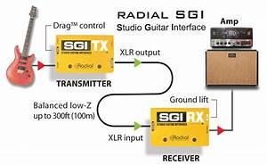 Radial Sgi Studio Guitar Interface