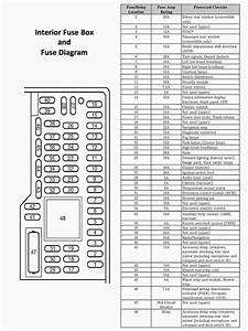 Diagram  2005 Ford Style Interior Fuse Box Diagram Full