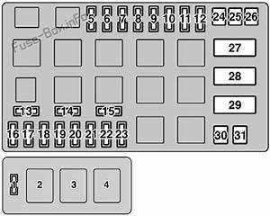 Fuse Box Diagram  U0026gt  Lexus Lx 470  J100  1998
